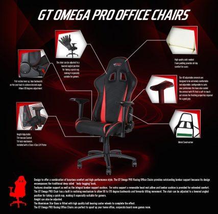 migliori sedie gaming sotto i 200 €