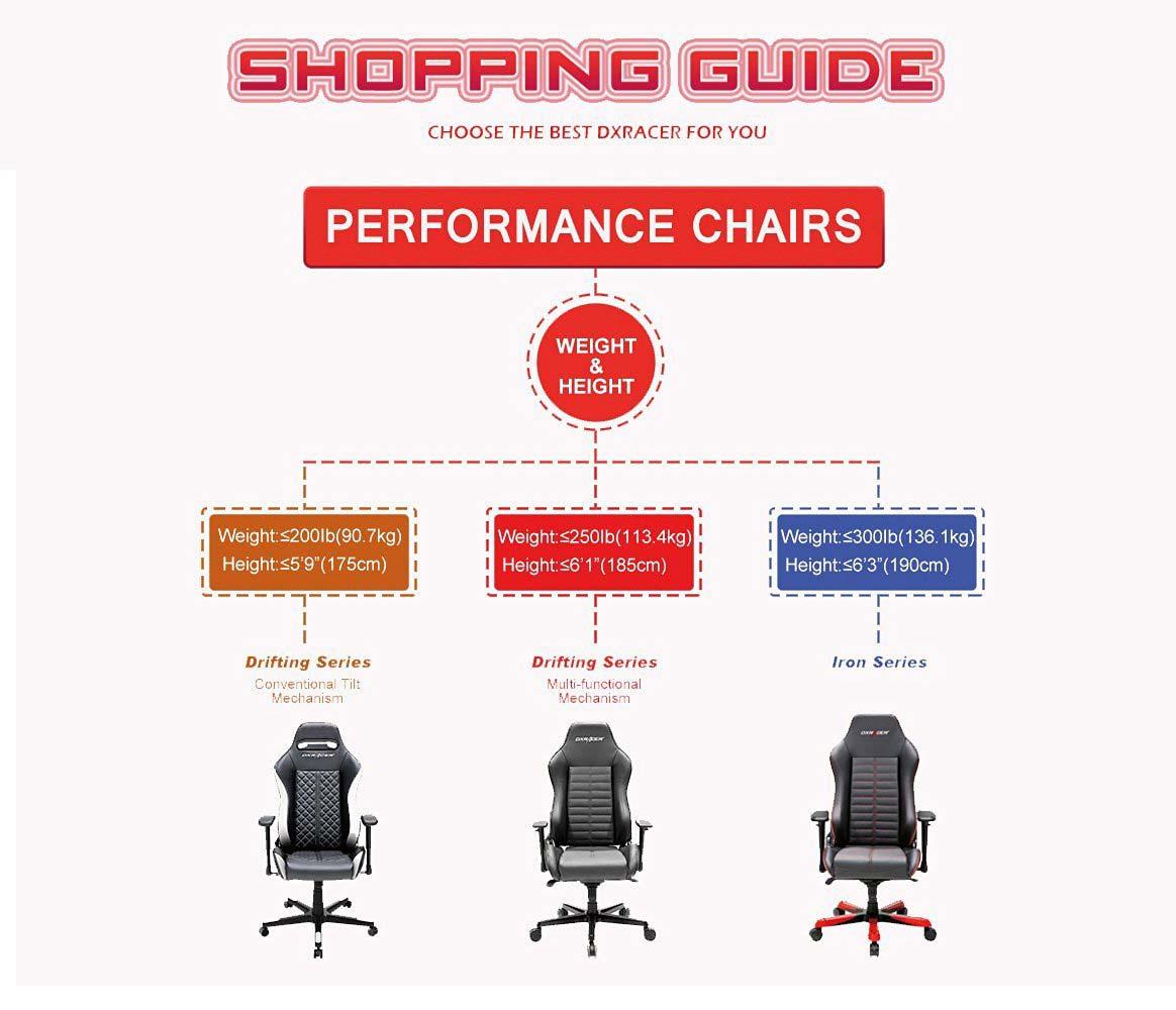 Sedie A Forma Di Sedere Costo sedia gaming, le migliori 17 divise per fascia di prezzo