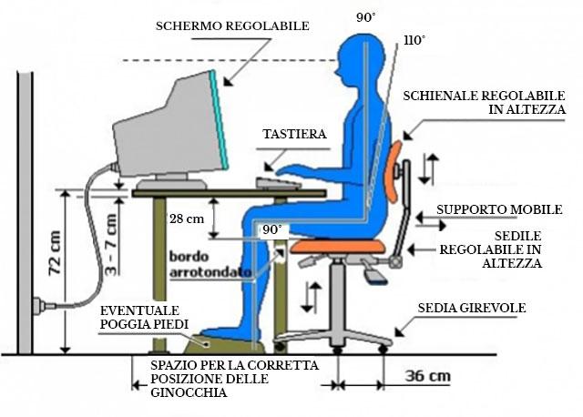 Immagine di un uomo al PC con tutte le misure per sedere in maniera ergonomica su una sedia davanti a un PC