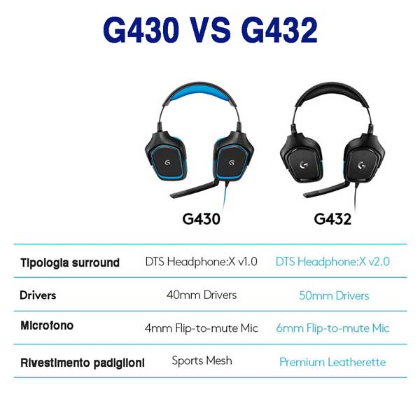 Differenze tra logitech G430 e G432