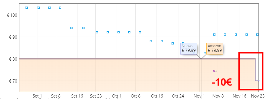 Corsair Nightsword RGB