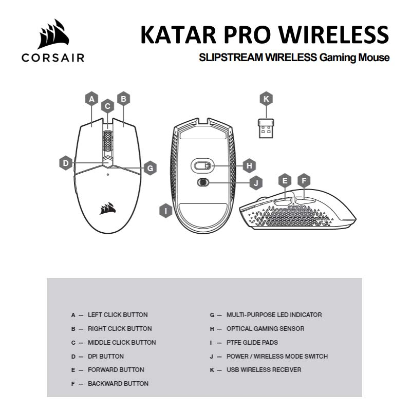 Katar pro wireless disposizione pulsanti